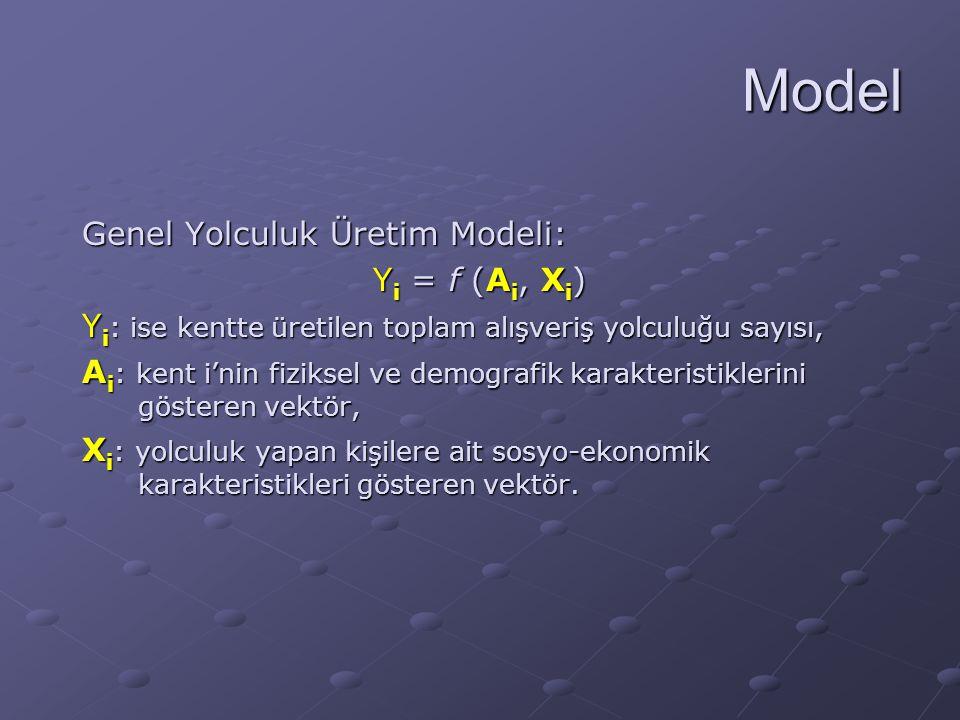 Model Genel Yolculuk Üretim Modeli: Y i = f (A i, X i ) Y i : ise kentte üretilen toplam alışveriş yolculuğu sayısı, A i : kent i'nin fiziksel ve demografik karakteristiklerini gösteren vektör, X i : yolculuk yapan kişilere ait sosyo-ekonomik karakteristikleri gösteren vektör.