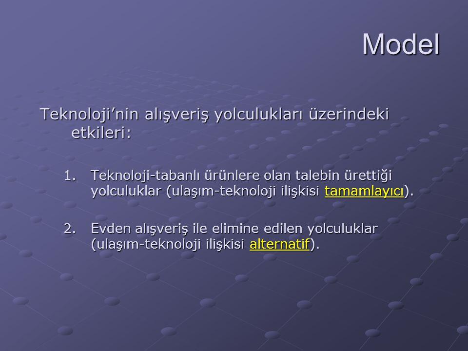 Model Teknoloji'nin alışveriş yolculukları üzerindeki etkileri: 1.Teknoloji-tabanlı ürünlere olan talebin ürettiği yolculuklar (ulaşım-teknoloji ilişkisi tamamlayıcı).