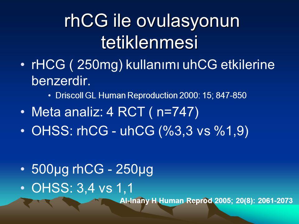 rhCG ile ovulasyonun tetiklenmesi rhCG ile ovulasyonun tetiklenmesi rHCG ( 250mg) kullanımı uhCG etkilerine benzerdir. Driscoll GL Human Reproduction