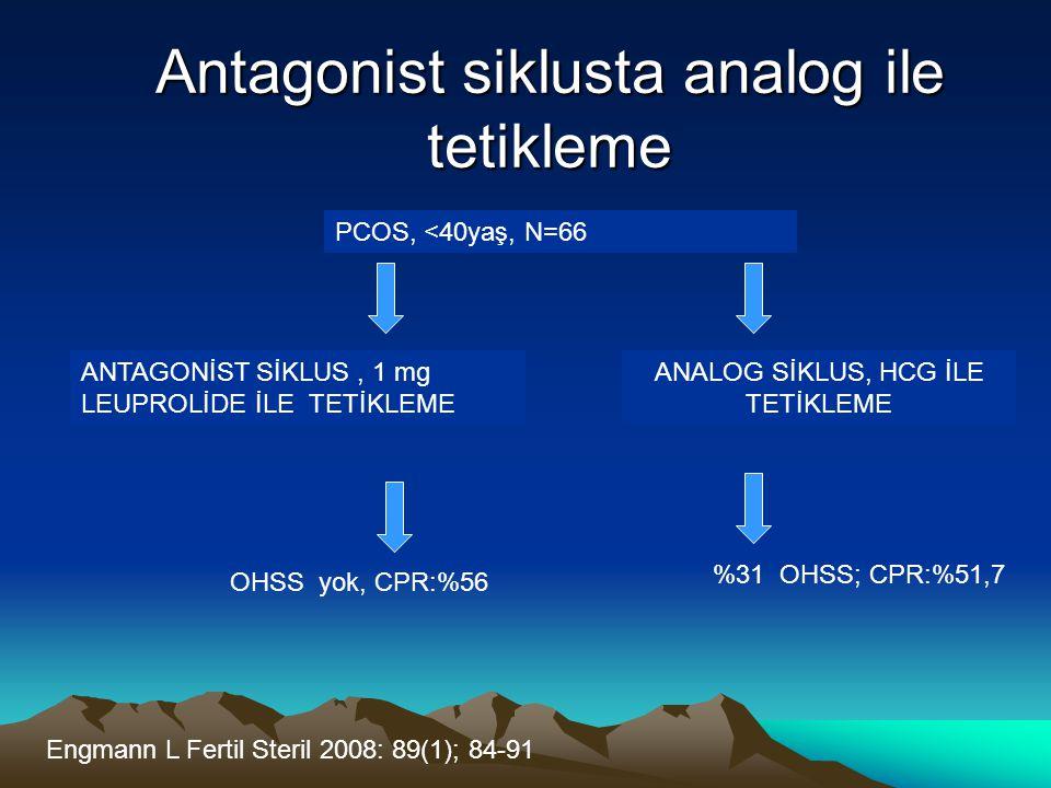 Antagonist siklusta analog ile tetikleme Engmann L Fertil Steril 2008: 89(1); 84-91 PCOS, <40yaş, N=66 ANTAGONİST SİKLUS, 1 mg LEUPROLİDE İLE TETİKLEM