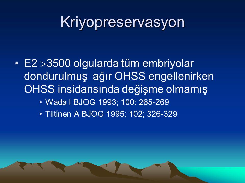 Kriyopreservasyon E2  3500 olgularda tüm embriyolar dondurulmuş ağır OHSS engellenirken OHSS insidansında değişme olmamış Wada I BJOG 1993; 100: 265-