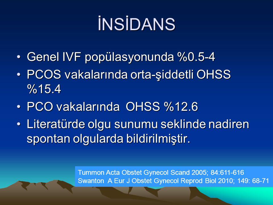 İNSİDANS Genel IVF popülasyonunda %0.5-4Genel IVF popülasyonunda %0.5-4 PCOS vakalarında orta-şiddetli OHSS %15.4PCOS vakalarında orta-şiddetli OHSS %
