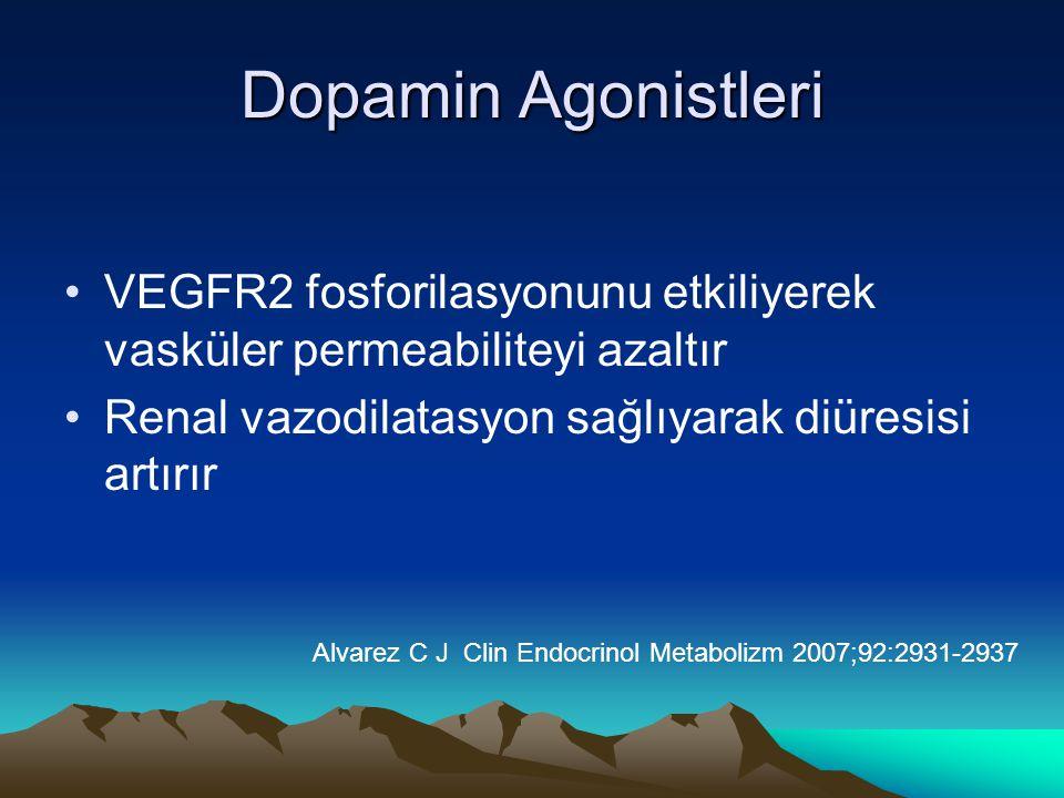 Dopamin Agonistleri VEGFR2 fosforilasyonunu etkiliyerek vasküler permeabiliteyi azaltır Renal vazodilatasyon sağlıyarak diüresisi artırır Alvarez C J
