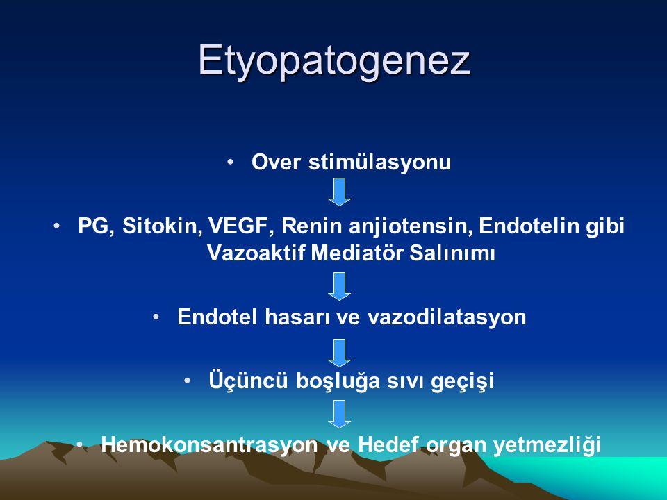 Etyopatogenez Over stimülasyonu PG, Sitokin, VEGF, Renin anjiotensin, Endotelin gibi Vazoaktif Mediatör Salınımı Endotel hasarı ve vazodilatasyon Üçün