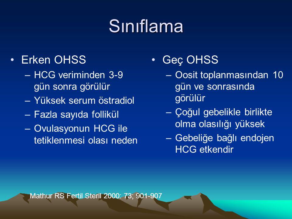Sınıflama Erken OHSS –HCG veriminden 3-9 gün sonra görülür –Yüksek serum östradiol –Fazla sayıda follikül –Ovulasyonun HCG ile tetiklenmesi olası nede