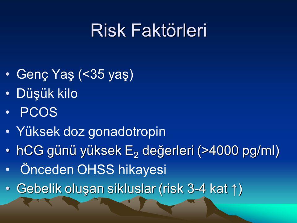 Risk Faktörleri Genç Yaş (<35 yaş) Düşük kilo PCOS Yüksek doz gonadotropin hCG günü yüksek E 2 değerleri (>4000 pg/ml)hCG günü yüksek E 2 değerleri (>