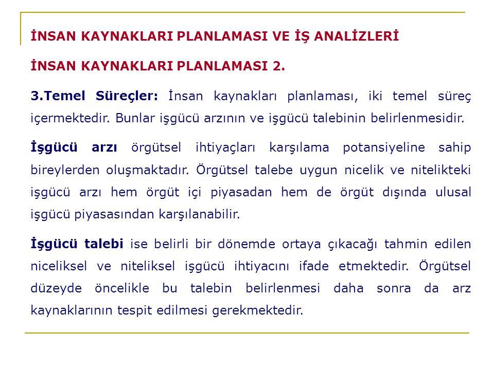 İNSAN KAYNAKLARI PLANLAMASI VE İŞ ANALİZLERİ İNSAN KAYNAKLARI PLANLAMASI 2.