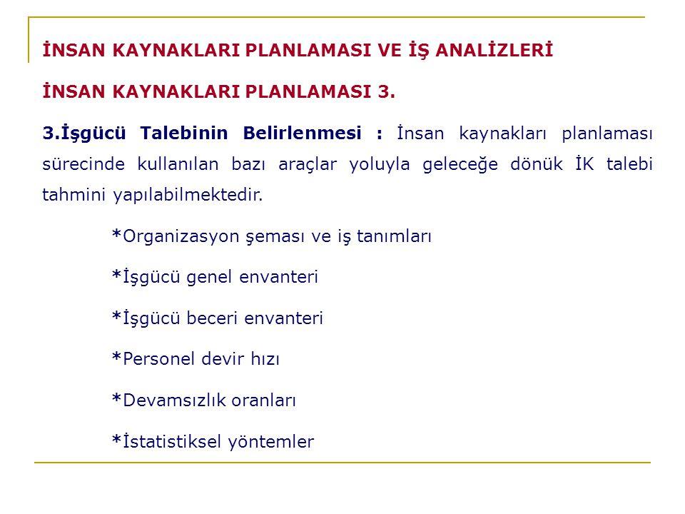 İNSAN KAYNAKLARI PLANLAMASI VE İŞ ANALİZLERİ İNSAN KAYNAKLARI PLANLAMASI 3.