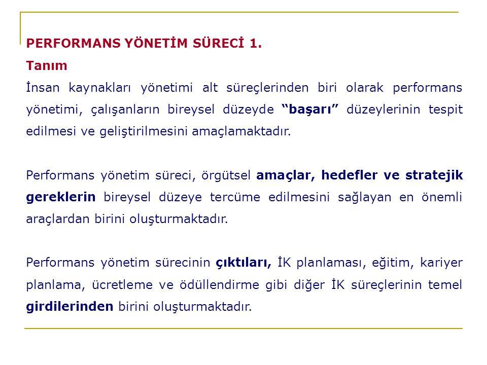 PERFORMANS YÖNETİM SÜRECİ 1.
