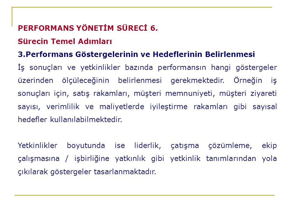 PERFORMANS YÖNETİM SÜRECİ 6.