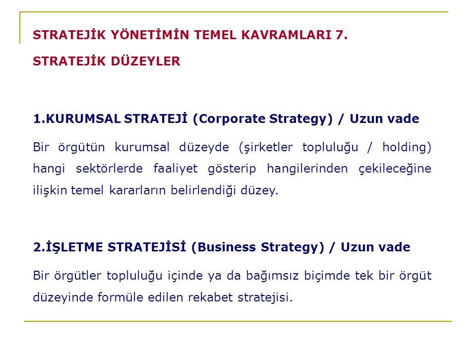STRATEJİK DÜZEYLER 1.KURUMSAL STRATEJİ (Corporate Strategy) / Uzun vade Bir örgütün kurumsal düzeyde (şirketler topluluğu / holding) hangi sektörlerde faaliyet gösterip hangilerinden çekileceğine ilişkin temel kararların belirlendiği düzey.