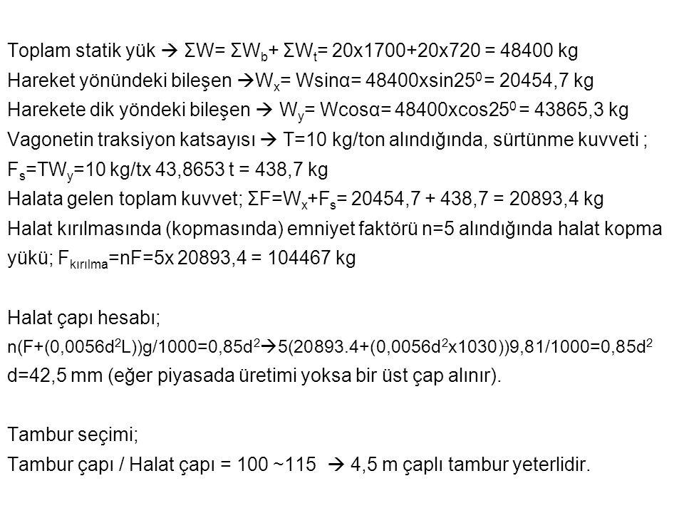 Toplam statik yük  ΣW= ΣW b + ΣW t = 20x1700+20x720 = 48400 kg Hareket yönündeki bileşen  W x = Wsinα= 48400xsin25 0 = 20454,7 kg Harekete dik yönde