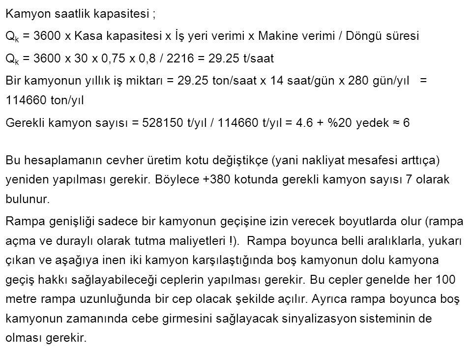 Kamyon saatlik kapasitesi ; Q k = 3600 x Kasa kapasitesi x İş yeri verimi x Makine verimi / Döngü süresi Q k = 3600 x 30 x 0,75 x 0,8 / 2216 = 29.25 t