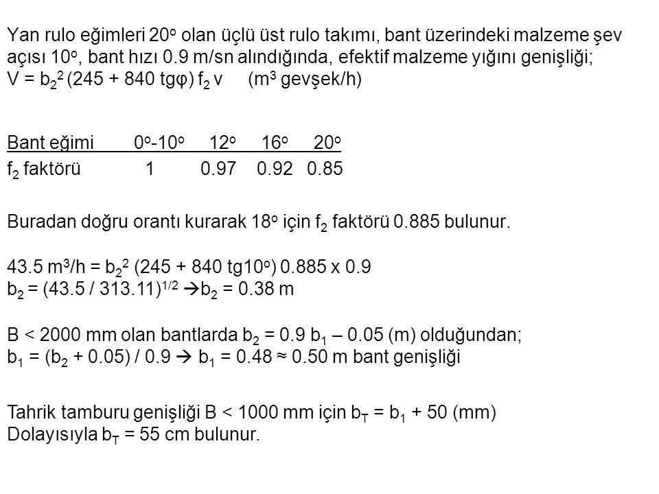 Yan rulo eğimleri 20 o olan üçlü üst rulo takımı, bant üzerindeki malzeme şev açısı 10 o, bant hızı 0.9 m/sn alındığında, efektif malzeme yığını geniş