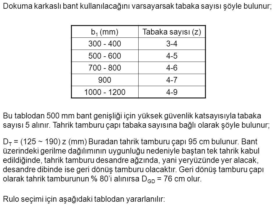 Dokuma karkaslı bant kullanılacağını varsayarsak tabaka sayısı şöyle bulunur; b 1 (mm)Tabaka sayısı (z) 300 - 4003-4 500 - 6004-5 700 - 8004-6 9004-7