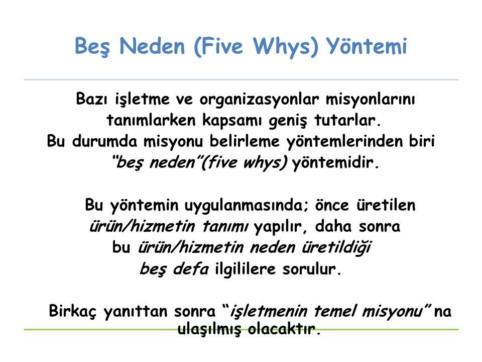 Beş Neden (Five Whys) Yöntemi Bazı işletme ve organizasyonlar misyonlarını tanımlarken kapsamı geniş tutarlar. Bu durumda misyonu belirleme yöntemleri