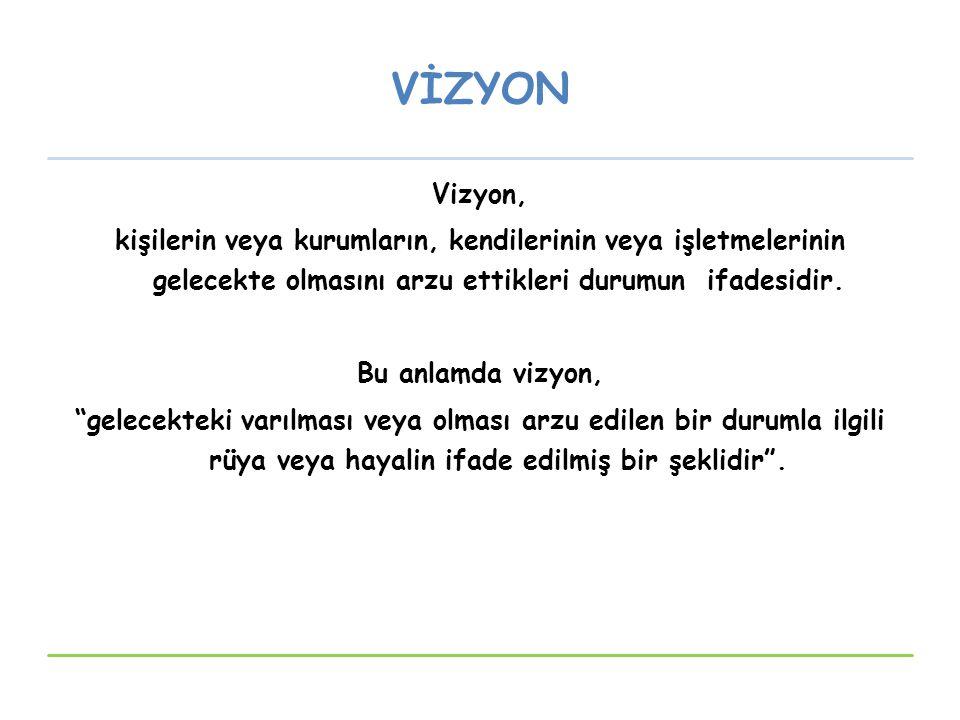 """VİZYON Vizyon, kişilerin veya kurumların, kendilerinin veya işletmelerinin gelecekte olmasını arzu ettikleri durumun ifadesidir. Bu anlamda vizyon, """"g"""