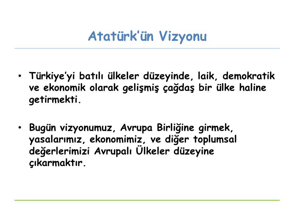 Atatürk'ün Vizyonu Türkiye'yi batılı ülkeler düzeyinde, laik, demokratik ve ekonomik olarak gelişmiş çağdaş bir ülke haline getirmekti. Bugün vizyonum