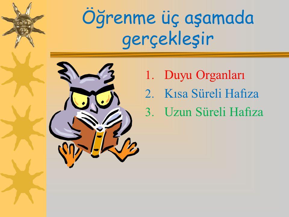 Öğrenme üç aşamada gerçekleşir 1. Duyu Organları 2. Kısa Süreli Hafıza 3. Uzun Süreli Hafıza