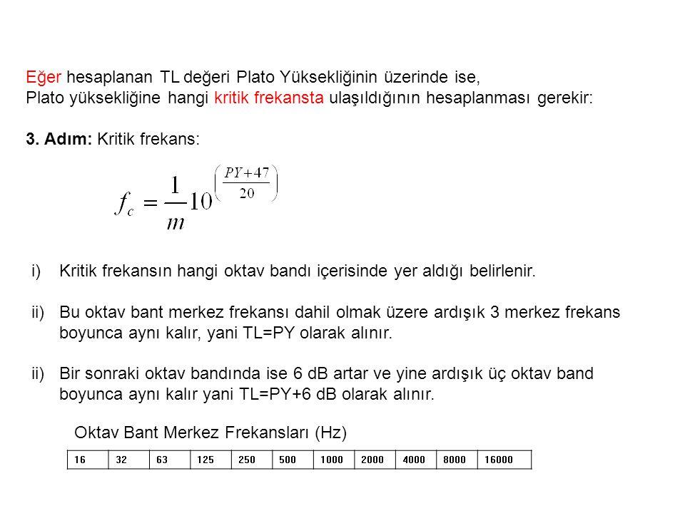 Eğer hesaplanan TL değeri Plato Yüksekliğinin üzerinde ise, Plato yüksekliğine hangi kritik frekansta ulaşıldığının hesaplanması gerekir: 3. Adım: Kri