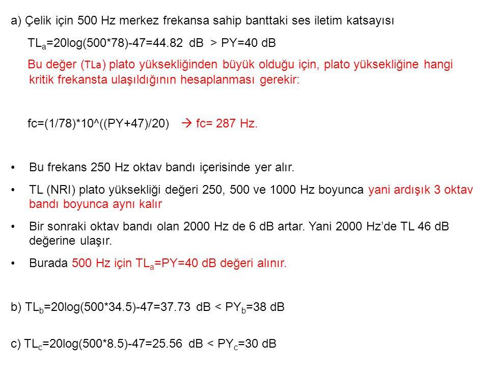 a) Çelik için 500 Hz merkez frekansa sahip banttaki ses iletim katsayısı TL a =20log(500*78)-47=44.82 dB > PY=40 dB Bu değer ( TLa ) plato yüksekliğin