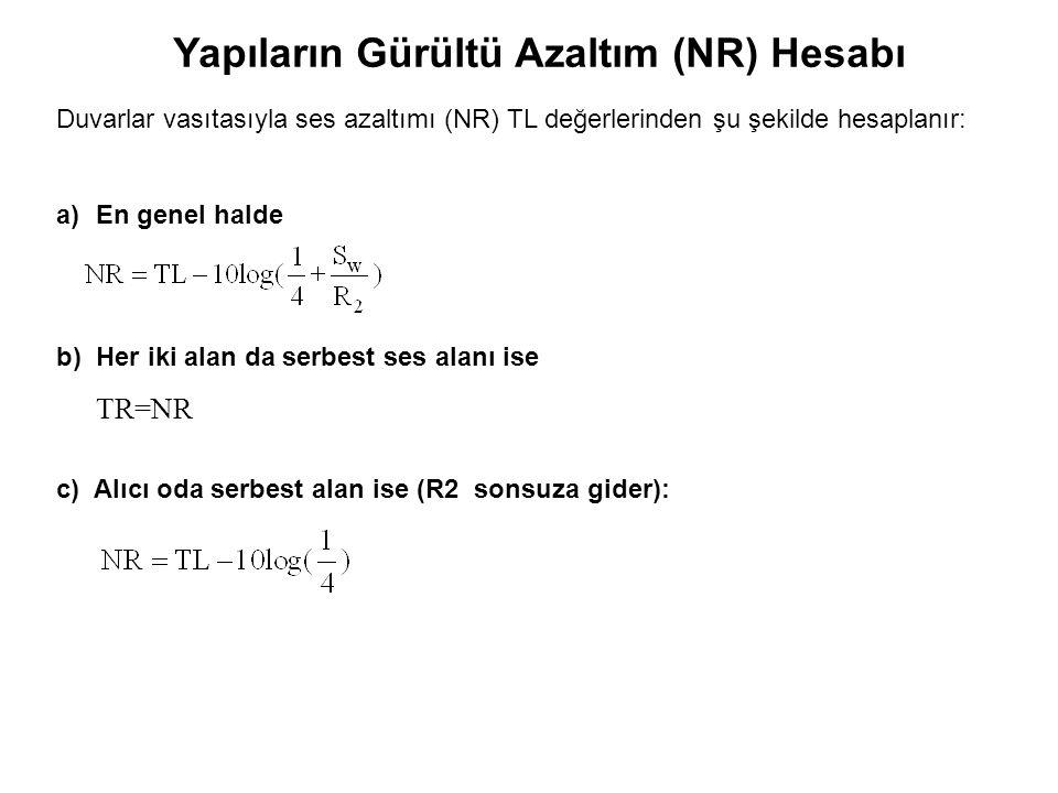 Duvarlar vasıtasıyla ses azaltımı (NR) TL değerlerinden şu şekilde hesaplanır: a)En genel halde b)Her iki alan da serbest ses alanı ise TR=NR c) Alıcı