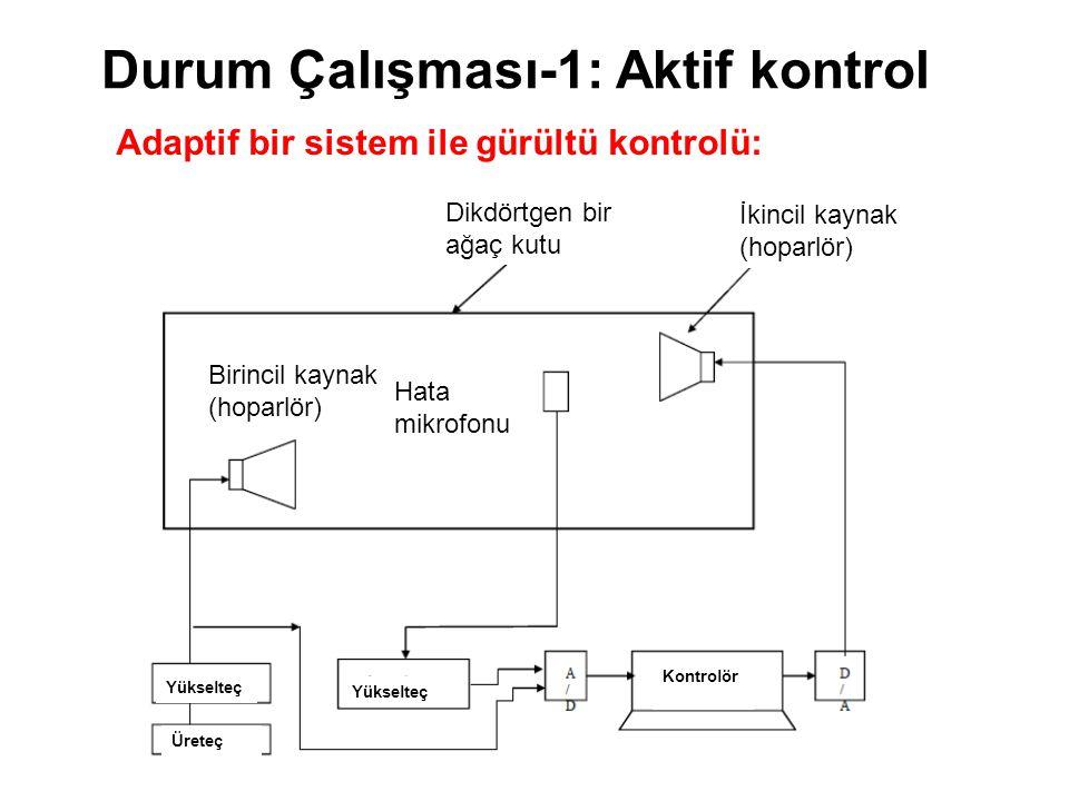 Durum Çalışması-1: Aktif kontrol Dikdörtgen bir ağaç kutu İkincil kaynak (hoparlör) Birincil kaynak (hoparlör) Hata mikrofonu Yükselteç Üreteç Kontrol