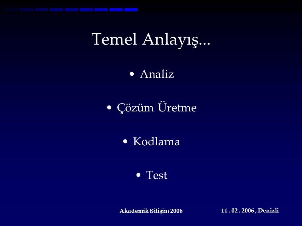 """11. 02. 2006, Denizli Akademik Bilişim 2006 Temel Anlayış... Analiz Çözüm Üretme Kodlama Test """"Kod Üretici""""nin Oluşturulması"""