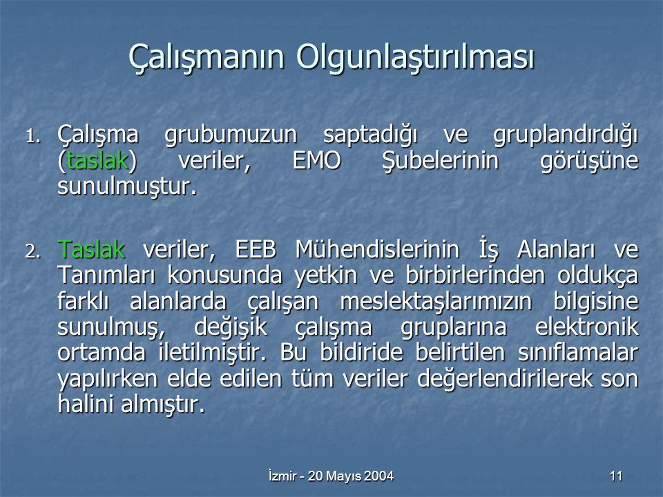 İzmir - 20 Mayıs 200411 Çalışmanın Olgunlaştırılması 1.