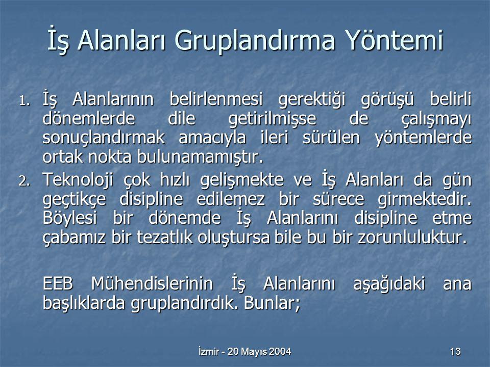 İzmir - 20 Mayıs 200413 İş Alanları Gruplandırma Yöntemi 1.