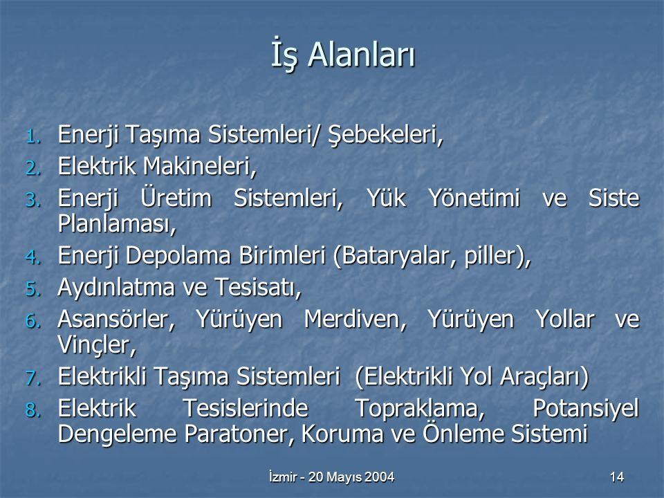 İzmir - 20 Mayıs 200414 1. Enerji Taşıma Sistemleri/ Şebekeleri, 2.