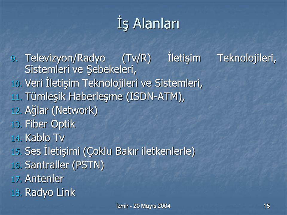 İzmir - 20 Mayıs 200415 İş Alanları 9.