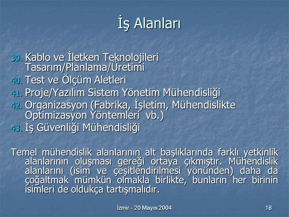 İzmir - 20 Mayıs 200418 İş Alanları 39. Kablo ve İletken Teknolojileri Tasarım/Planlama/Üretimi 40.