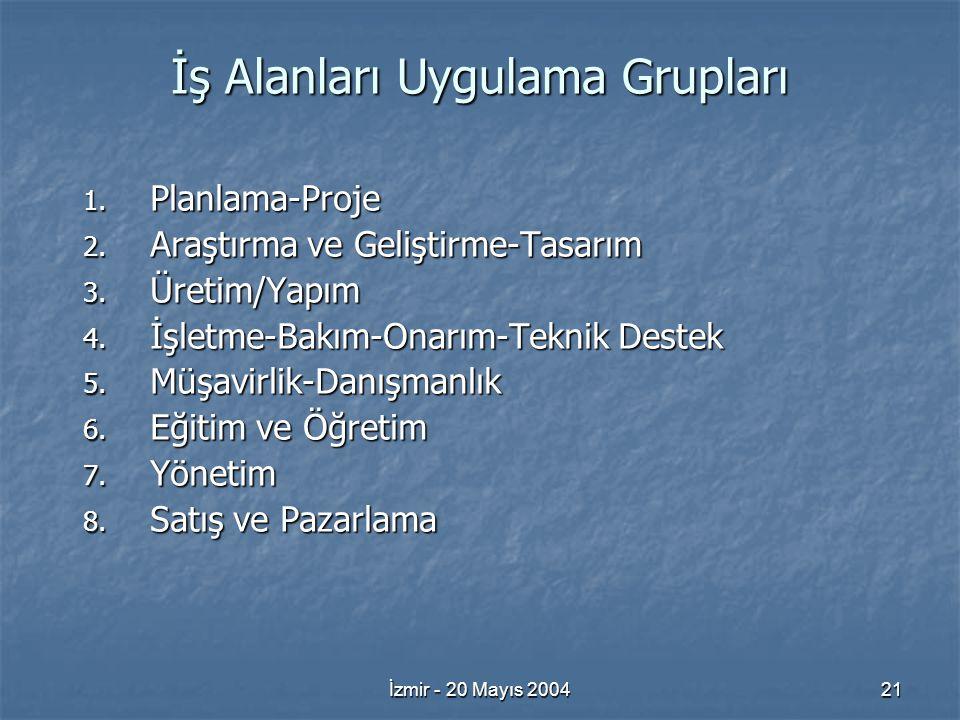 İzmir - 20 Mayıs 200421 1. Planlama-Proje 2. Araştırma ve Geliştirme-Tasarım 3.