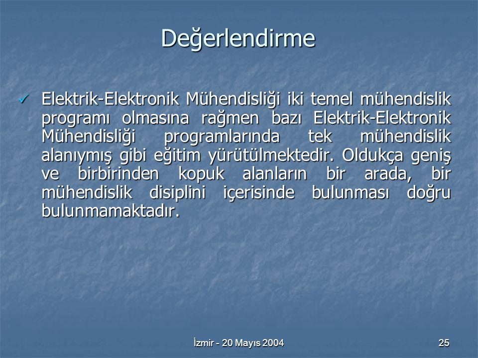 İzmir - 20 Mayıs 200425 Değerlendirme Elektrik-Elektronik Mühendisliği iki temel mühendislik programı olmasına rağmen bazı Elektrik-Elektronik Mühendisliği programlarında tek mühendislik alanıymış gibi eğitim yürütülmektedir.