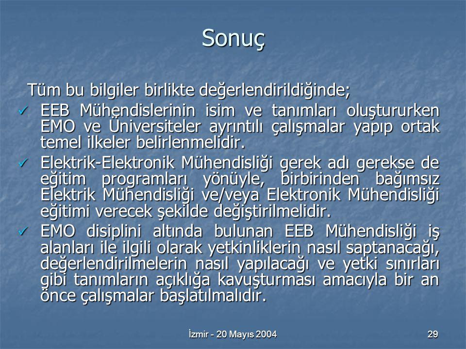 İzmir - 20 Mayıs 200429 Sonuç Tüm bu bilgiler birlikte değerlendirildiğinde; EEB Mühendislerinin isim ve tanımları oluştururken EMO ve Üniversiteler ayrıntılı çalışmalar yapıp ortak temel ilkeler belirlenmelidir.