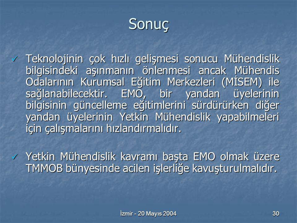 İzmir - 20 Mayıs 200430 Sonuç Teknolojinin çok hızlı gelişmesi sonucu Mühendislik bilgisindeki aşınmanın önlenmesi ancak Mühendis Odalarının Kurumsal Eğitim Merkezleri (MİSEM) ile sağlanabilecektir.