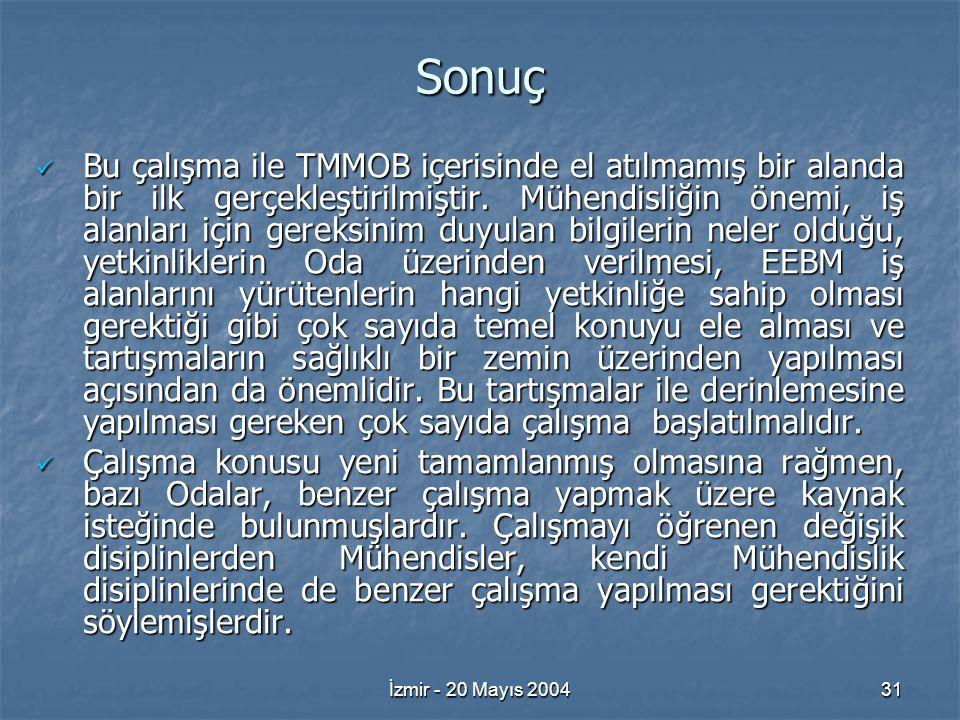 İzmir - 20 Mayıs 200431 Sonuç Bu çalışma ile TMMOB içerisinde el atılmamış bir alanda bir ilk gerçekleştirilmiştir.