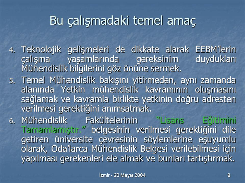 İzmir - 20 Mayıs 200419 İş Alanları Uygulama Grupları Belirlenen bu alanlar, birbirinden ayrı olmakla birlikte; her bir alan da, işlev yönünden kendi içerisinde gruplara ayrılmaktadır.