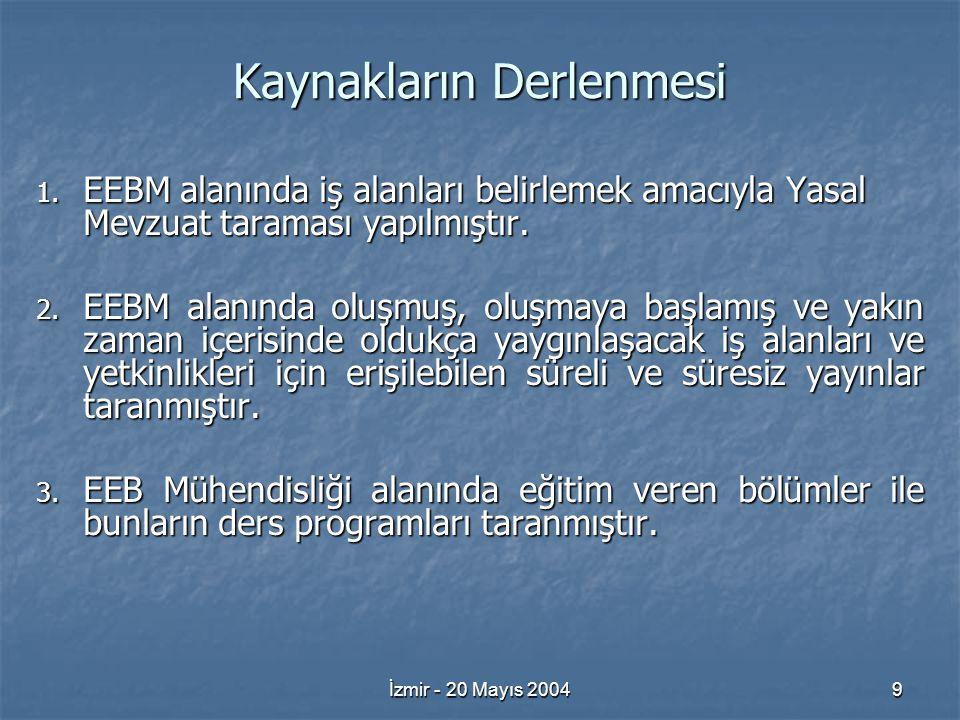 İzmir - 20 Mayıs 200420 √ Belirlenen 43 alan, EEB Mühendislerinin İş Alanlarının tümünü kapsamakla birlikte, EEB Mühendislerinin yaptıkları işleri tam olarak tanımlamadıkları, bu gruplandırmaya ek olarak başka bir gruplandırma yapmanın zorunluluğunu ortaya çıkarmıştır.
