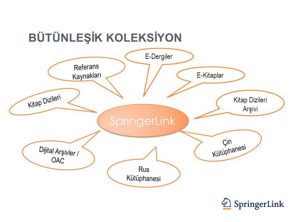 SPRINGERLINK ANASAYFA WWW. SPRINGERLINK. COM WWW. SPRINGERLINK. COM