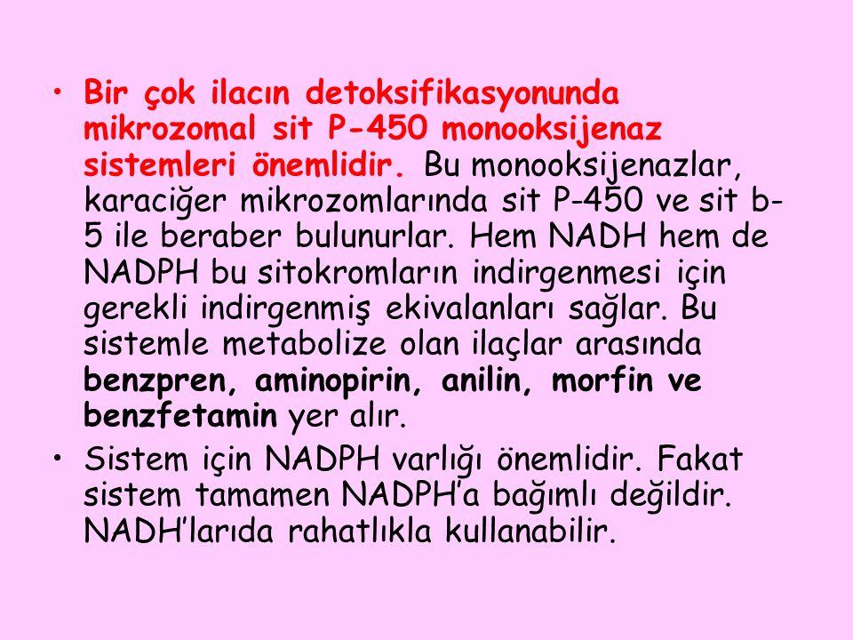 Bir çok ilacın detoksifikasyonunda mikrozomal sit P-450 monooksijenaz sistemleri önemlidir. Bu monooksijenazlar, karaciğer mikrozomlarında sit P-450 v