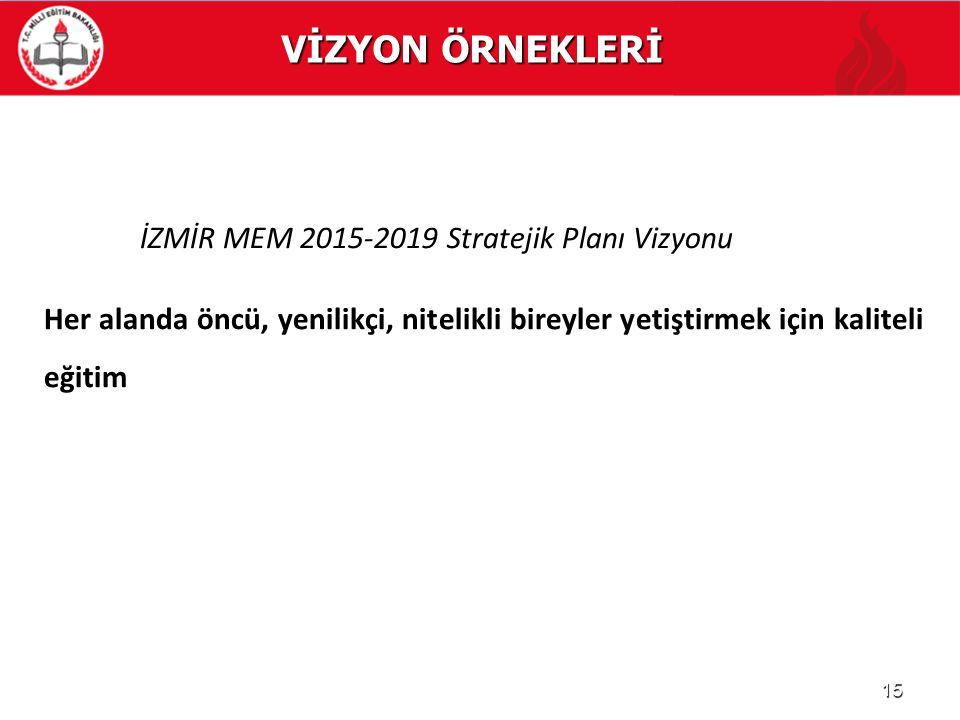 VİZYON ÖRNEKLERİ İZMİR MEM 2015-2019 Stratejik Planı Vizyonu Her alanda öncü, yenilikçi, nitelikli bireyler yetiştirmek için kaliteli eğitim 15