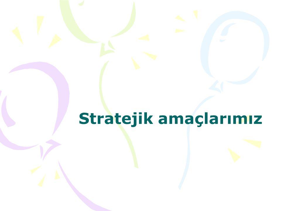 Stratejik amaçlarımız
