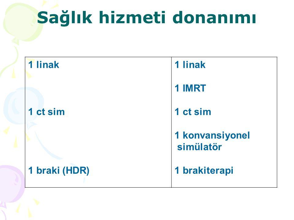 Sağlık hizmeti donanımı 1 linak 1 ct sim 1 braki (HDR) 1 linak 1 IMRT 1 ct sim 1 konvansiyonel simülatör 1 brakiterapi