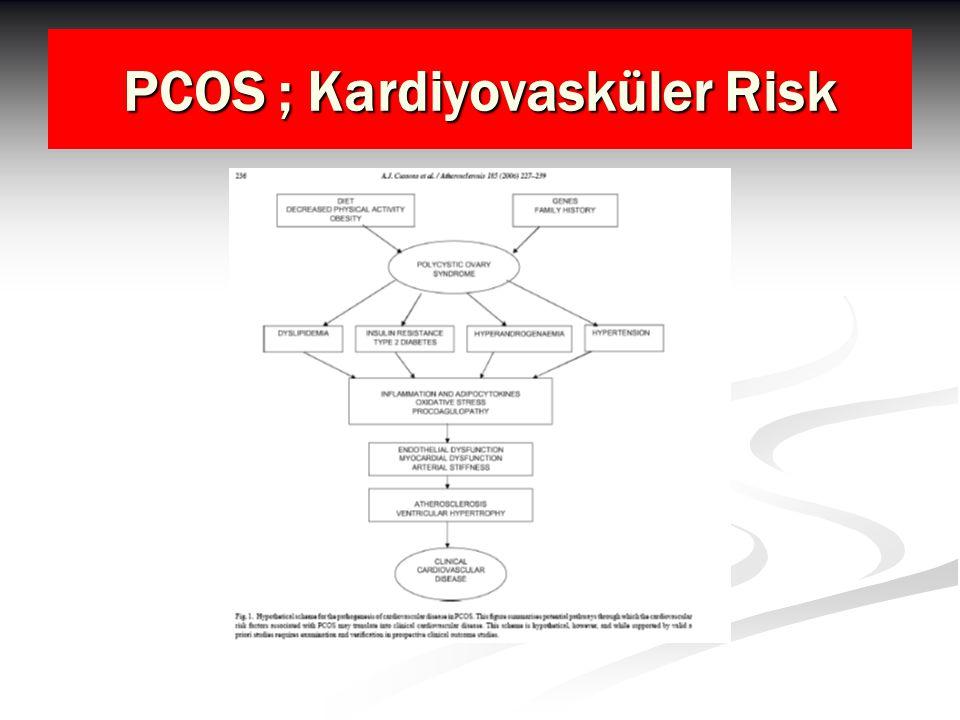 PCOS ; Kardiyovasküler Risk