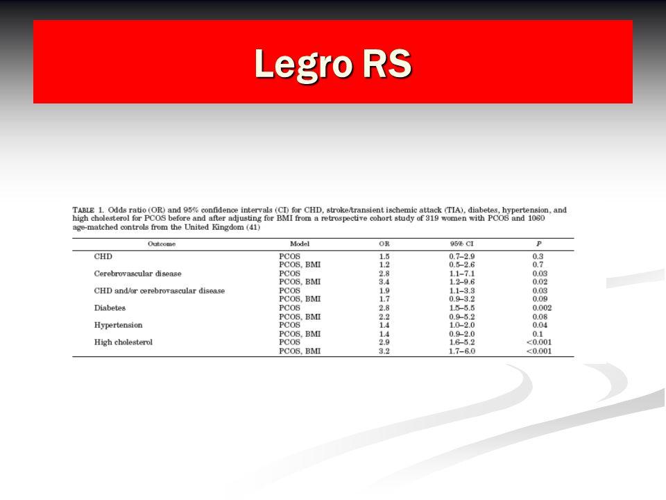 Legro RS
