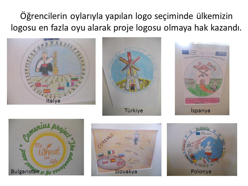 İtalya Türkiyeİspanya Bulgaristan Slovakya Polonya Öğrencilerin oylarıyla yapılan logo seçiminde ülkemizin logosu en fazla oyu alarak proje logosu olmaya hak kazandı.
