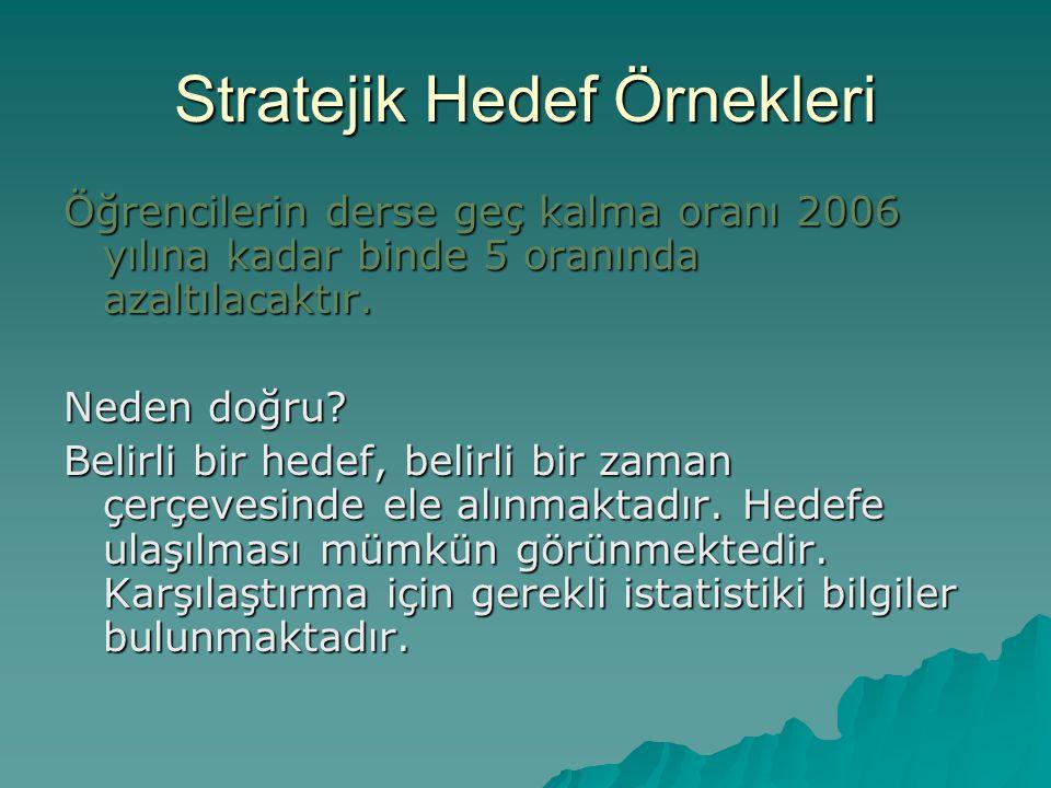 Stratejik Hedef Örnekleri Öğrencilerin derse geç kalma oranı 2006 yılına kadar binde 5 oranında azaltılacaktır.
