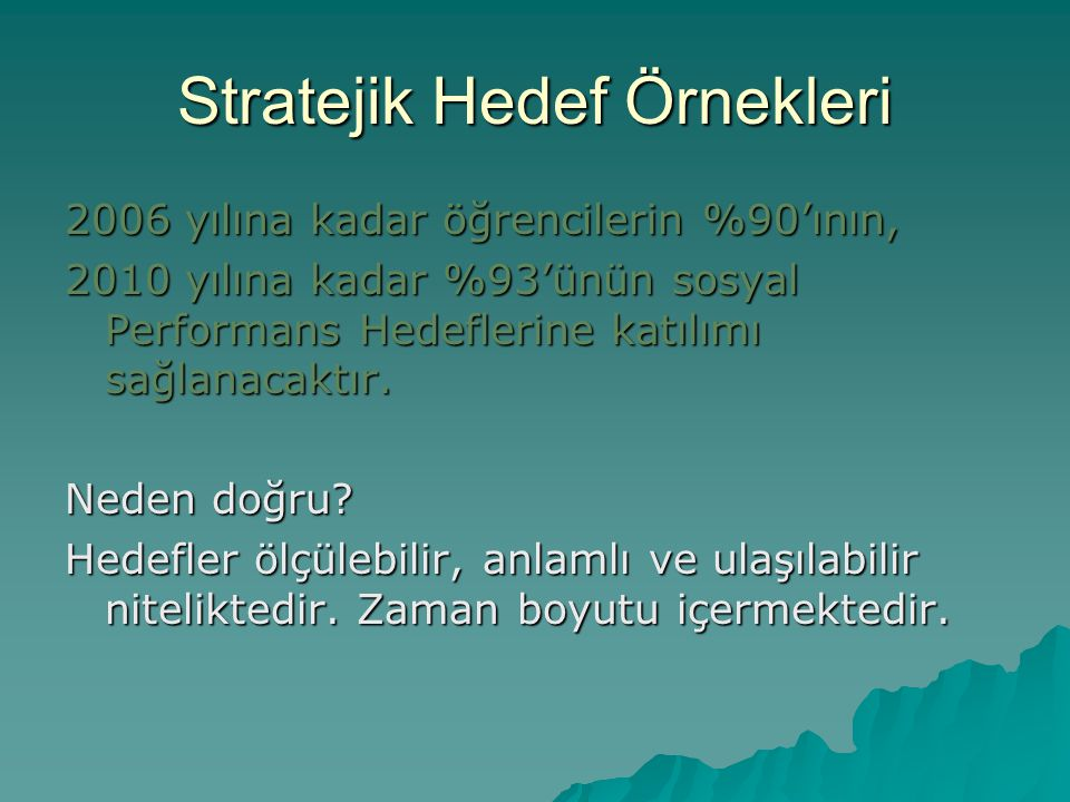 Stratejik Hedef Örnekleri 2006 yılına kadar öğrencilerin %90'ının, 2010 yılına kadar %93'ünün sosyal Performans Hedeflerine katılımı sağlanacaktır.